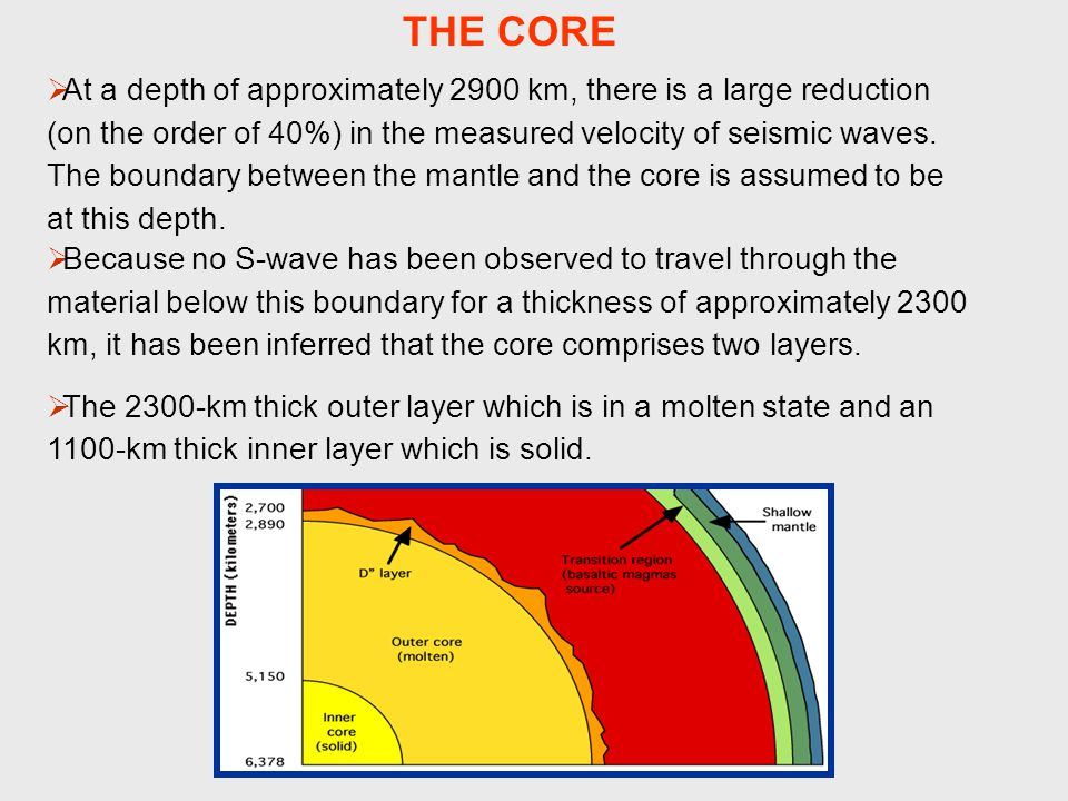 THE CORE  At a depth of approximately 2900 km, there is a large reduction (on the order of 40%) in the measured velocity of seismic waves.