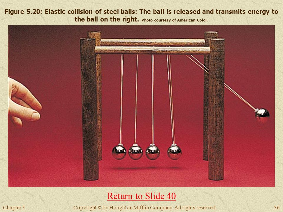 Chapter 556 Copyright © by Houghton Mifflin Company. All rights reserved. Figure 5.20: Elastic collision of steel balls: The ball is released and tran