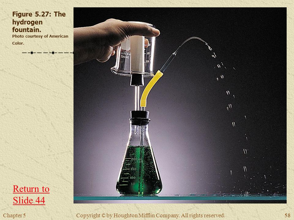 Chapter 558 Copyright © by Houghton Mifflin Company. All rights reserved. Figure 5.27: The hydrogen fountain. Photo courtesy of American Color. Return