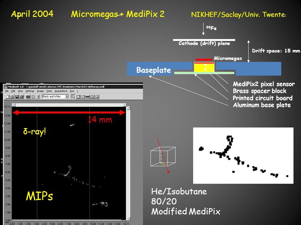 April 2004Micromegas + MediPix 2 NIKHEF/Saclay/Univ.