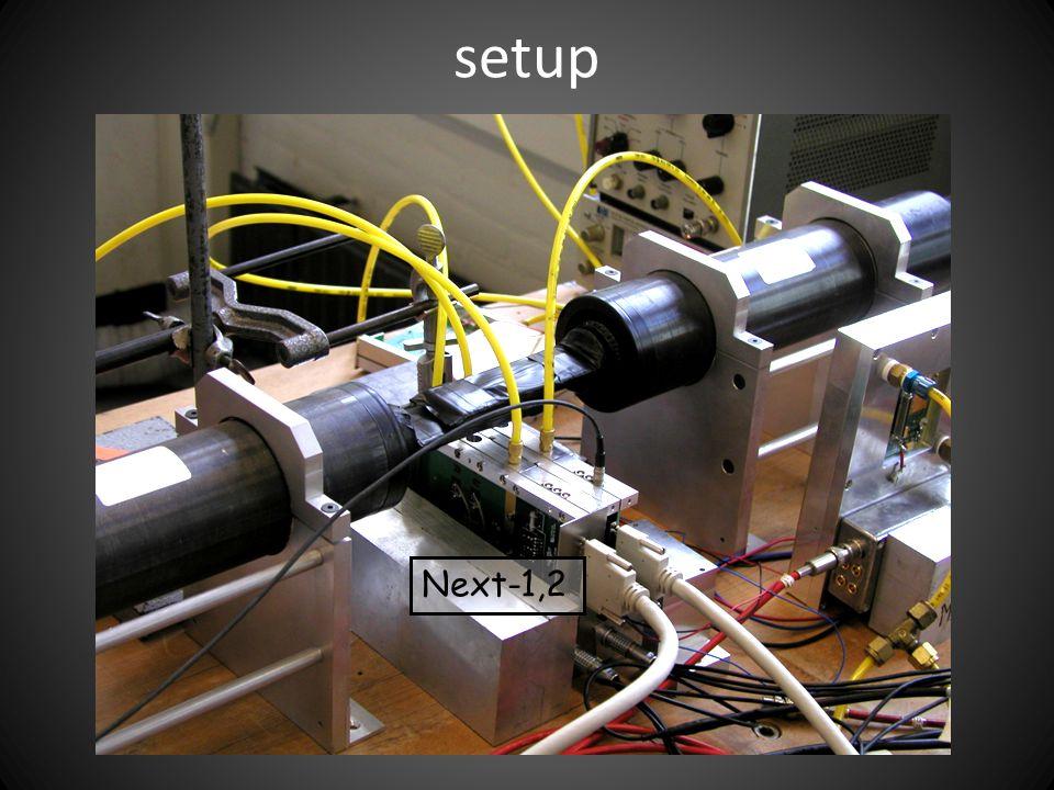 setup Next-1,2