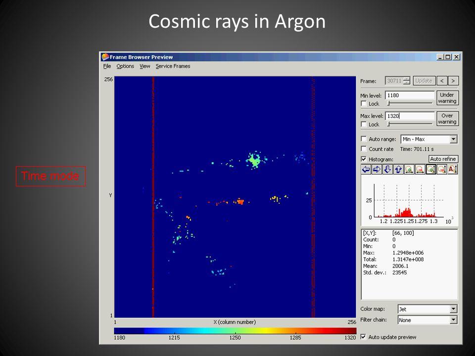 Cosmic rays in Argon Time mode