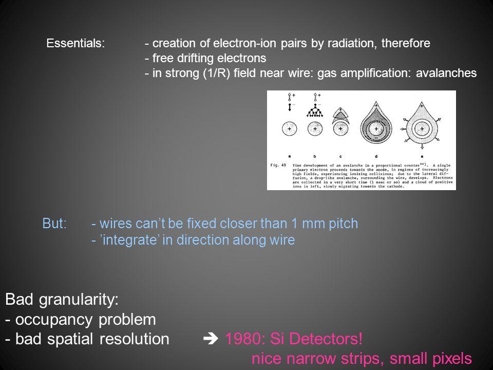 Bad granularity: - occupancy problem - bad spatial resolution  1980: Si Detectors.