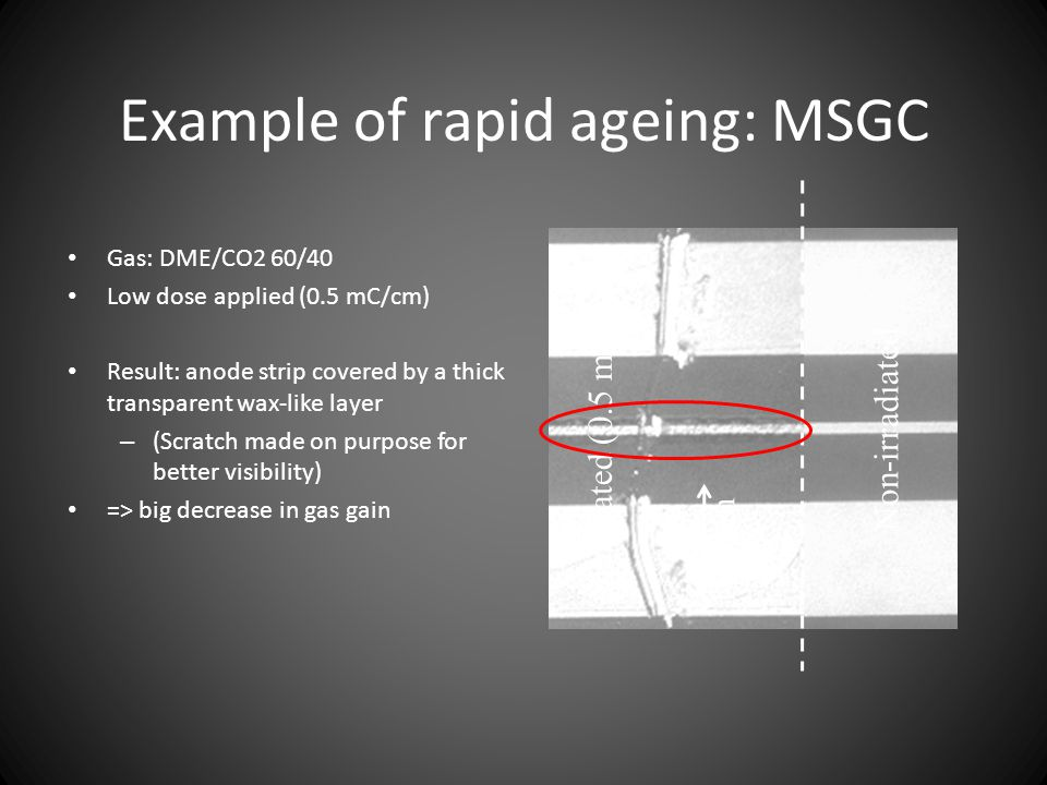 Example of rapid ageing: MSGC Gas: DME/CO2 60/40 Low dose applied (0.5 mC/cm) Result: anode strip covered by a thick transparent wax-like layer – (Scratch made on purpose for better visibility) => big decrease in gas gain Irradiated (0.5 mC/cm) Non-irradiated 100 µm