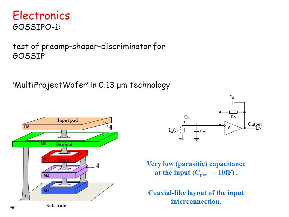 Very low (parasitic) capacitance at the input (C par → 10fF).