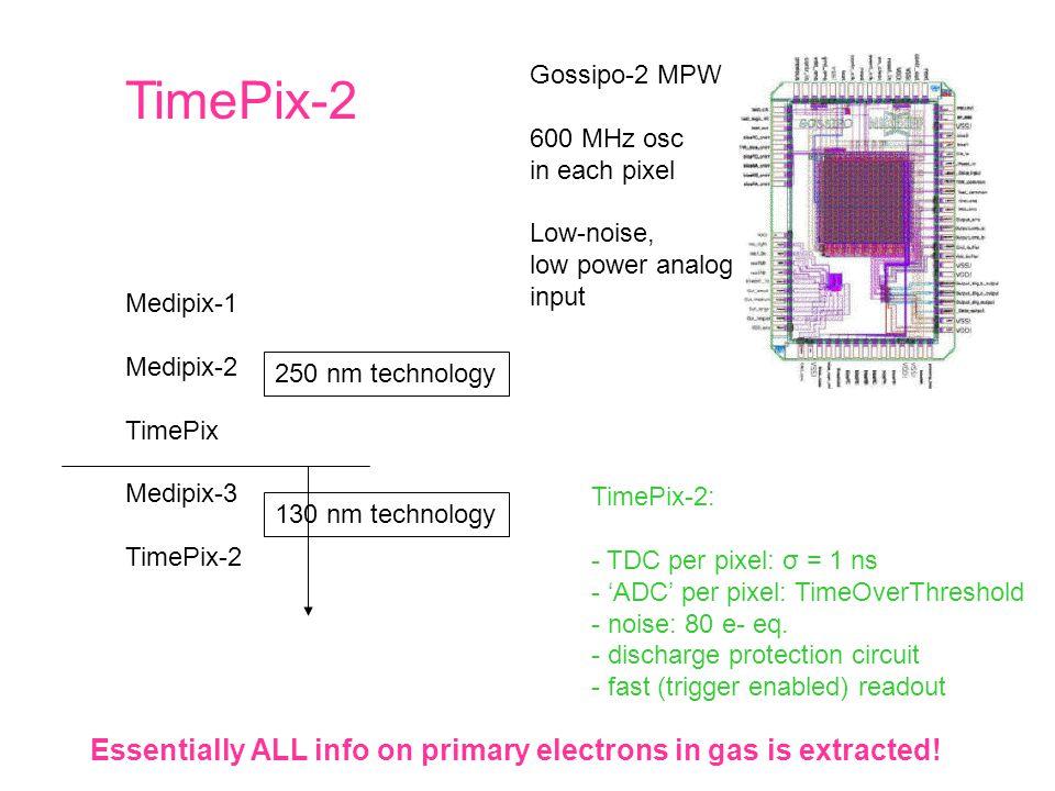 New CMOS pixel chip: TimePix-2 Medipix-1 Medipix-2 TimePix Medipix-3 TimePix-2 130 nm technology TimePix-2: - TDC per pixel: σ = 1 ns - 'ADC' per pixel: TimeOverThreshold - noise: 80 e- eq.