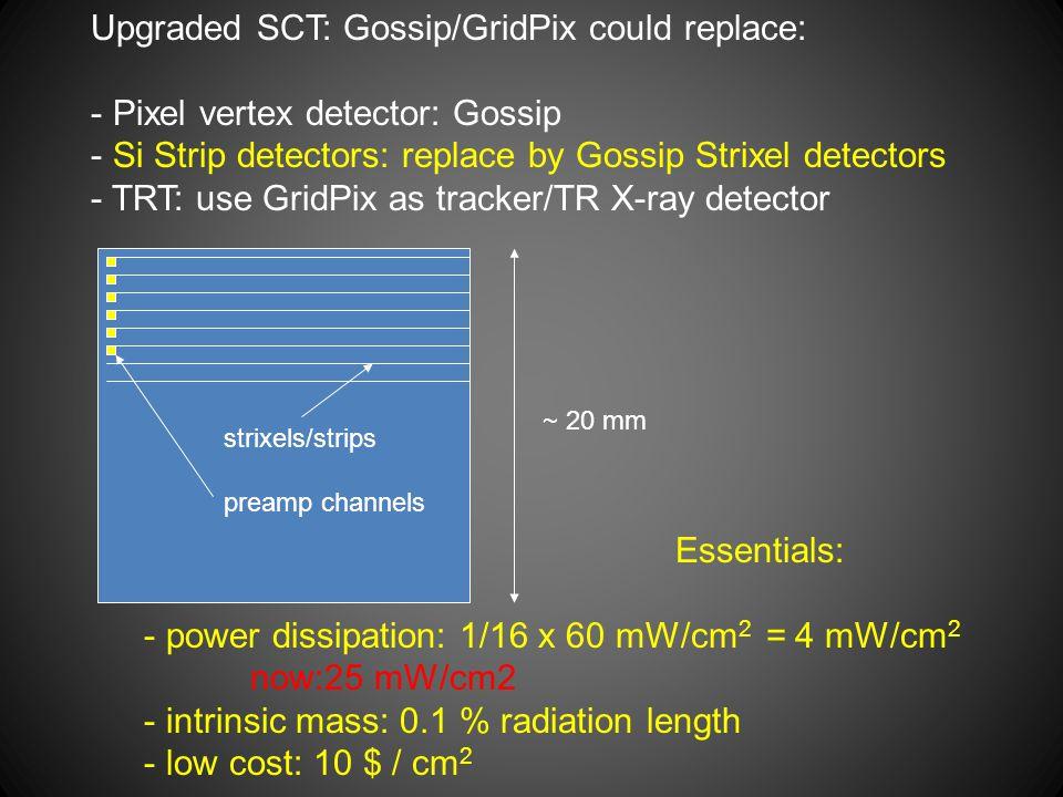 Upgraded SCT: Gossip/GridPix could replace: - Pixel vertex detector: Gossip - Si Strip detectors: replace by Gossip Strixel detectors - TRT: use GridP