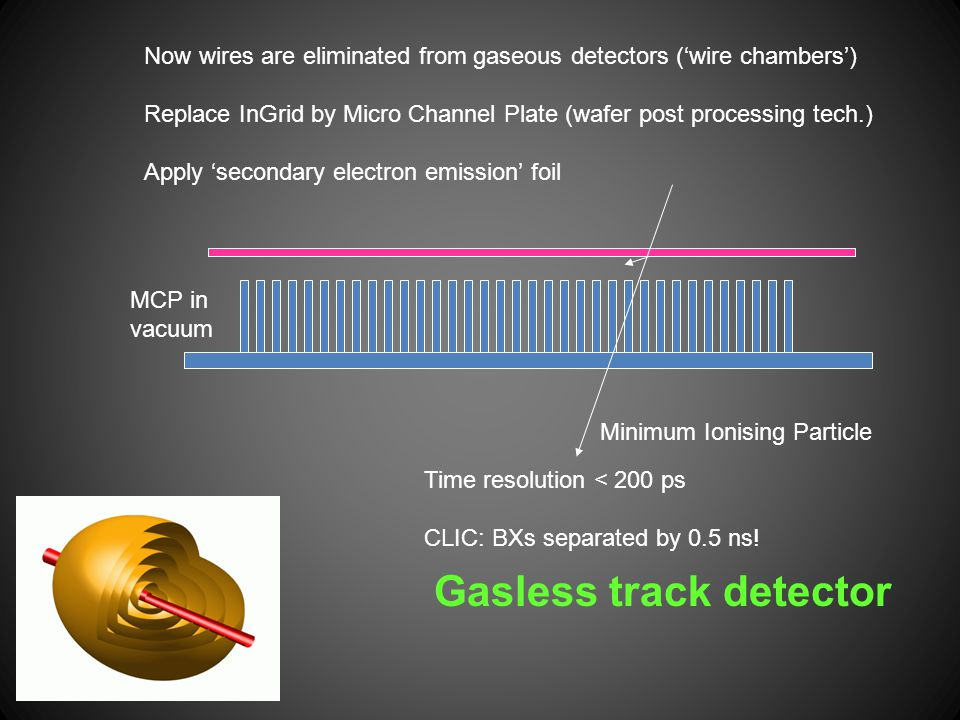 Now wires are eliminated from gaseous detectors ('wire chambers') Replace InGrid by Micro Channel Plate (wafer post processing tech.) Apply 'secondary electron emission' foil Minimum Ionising Particle MCP in vacuum Gasless track detector Time resolution < 200 ps CLIC: BXs separated by 0.5 ns!