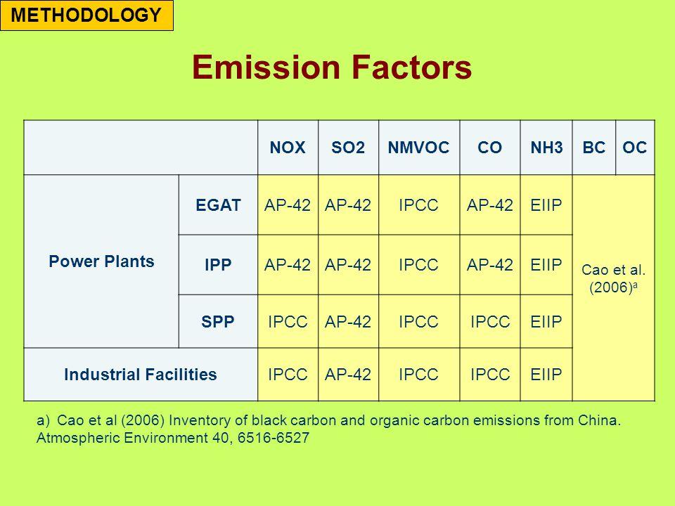 Emission Factors NOXSO2NMVOCCONH3BCOC Power Plants EGATAP-42 IPCCAP-42EIIP Cao et al.