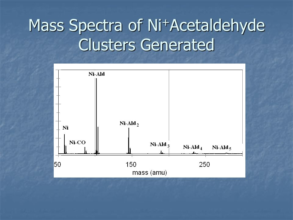 Mass Spectra of Ni + Acetaldehyde Clusters Generated