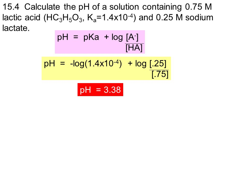 15.4 Calculate the pH of a solution containing 0.75 M lactic acid (HC 3 H 5 O 3, K a =1.4x10 -4 ) and 0.25 M sodium lactate. pH = pKa + log [A - ] [HA