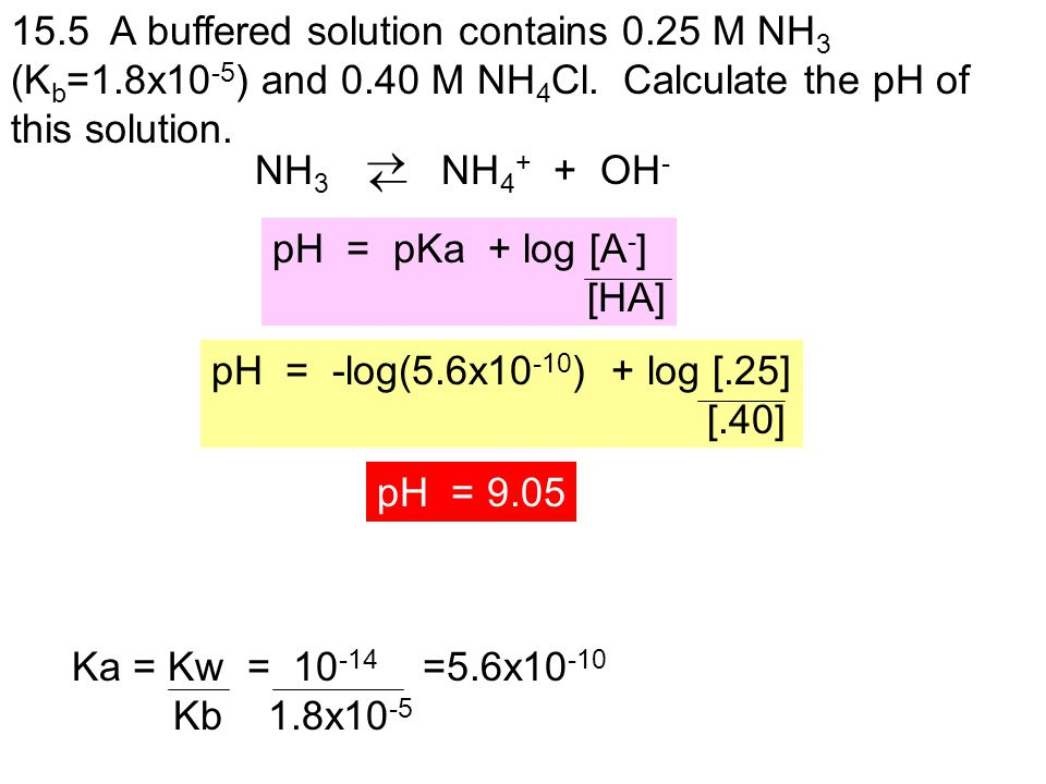 15.5 A buffered solution contains 0.25 M NH 3 (K b =1.8x10 -5 ) and 0.40 M NH 4 Cl. Calculate the pH of this solution. pH = pKa + log [A - ] [HA] pH =