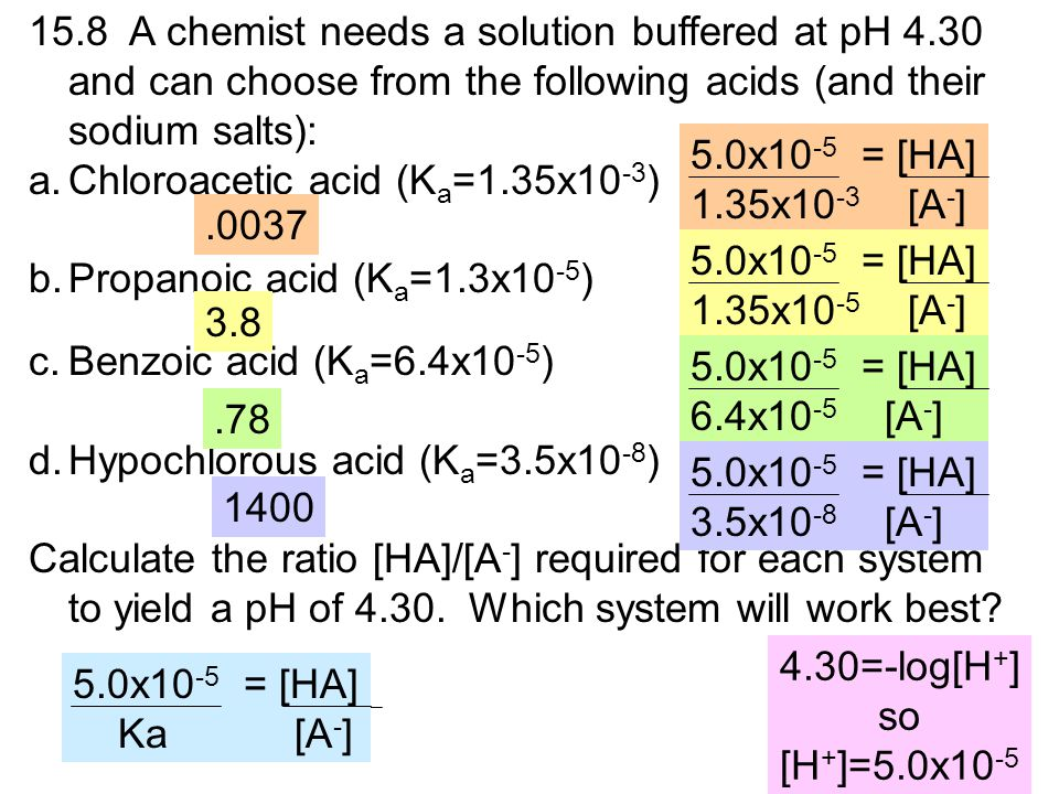 15.8 A chemist needs a solution buffered at pH 4.30 and can choose from the following acids (and their sodium salts): a.Chloroacetic acid (K a =1.35x1