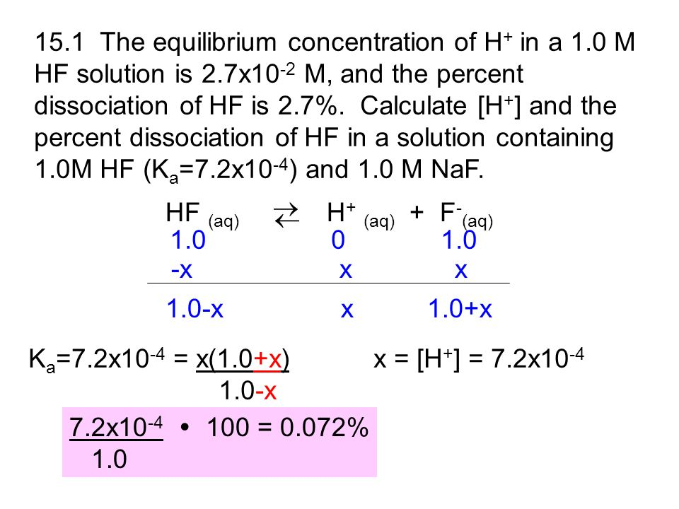 15.1 The equilibrium concentration of H + in a 1.0 M HF solution is 2.7x10 -2 M, and the percent dissociation of HF is 2.7%. Calculate [H + ] and the