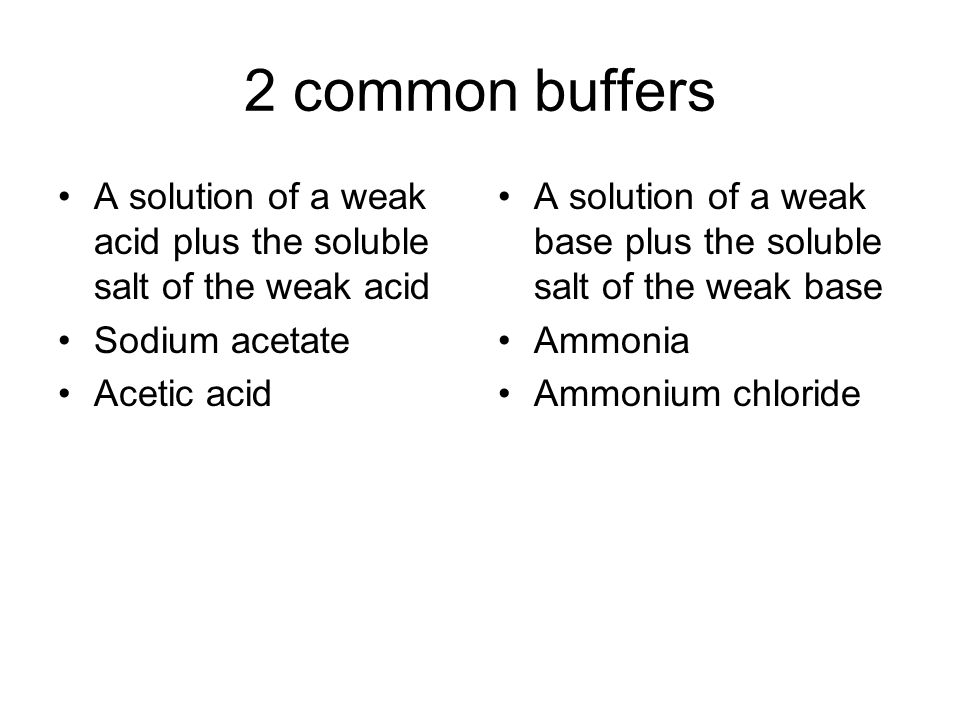 2 common buffers A solution of a weak acid plus the soluble salt of the weak acid Sodium acetate Acetic acid A solution of a weak base plus the solubl