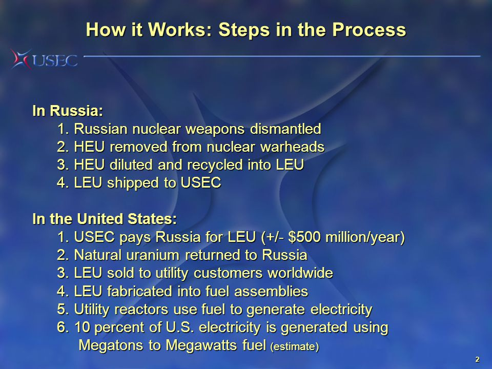 2 In Russia: 1. Russian nuclear weapons dismantled 2. HEU removed from nuclear warheads 3. HEU diluted and recycled into LEU 4. LEU shipped to USEC In