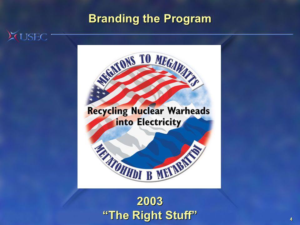4 Branding the Program 2003 The Right Stuff