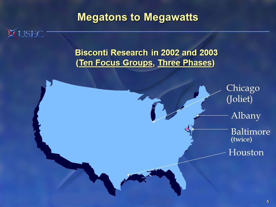 5 Bisconti Research in 2002 and 2003 (Ten Focus Groups, Three Phases) Bisconti Research in 2002 and 2003 (Ten Focus Groups, Three Phases) Chicago (Joliet) Baltimore Albany Houston (twice) Megatons to Megawatts