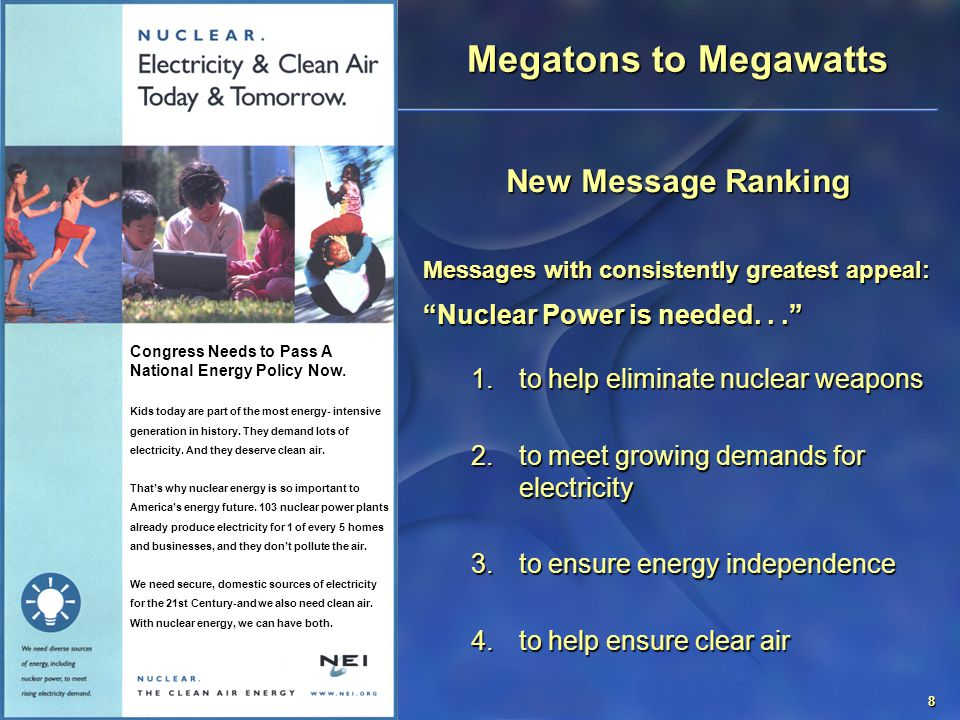 """8 New Message Ranking Messages with consistently greatest appeal: """"Nuclear Power is needed..."""" 1.to help eliminate nuclear weapons 2.to meet growing d"""