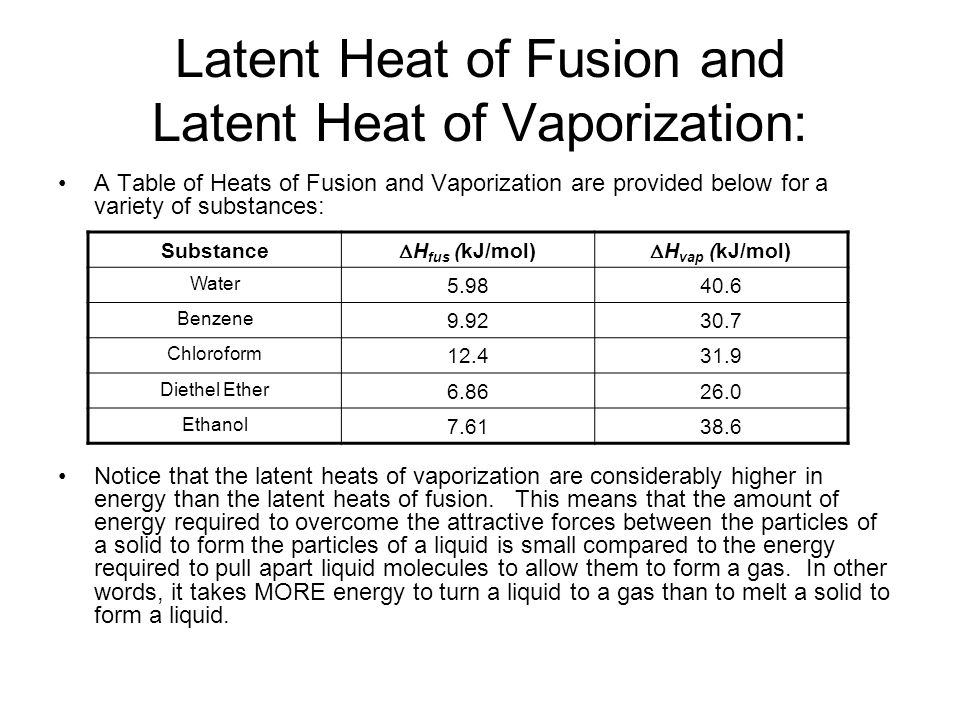 Latent Heat of Fusion and Latent Heat of Vaporization: A Table of Heats of Fusion and Vaporization are provided below for a variety of substances: Not