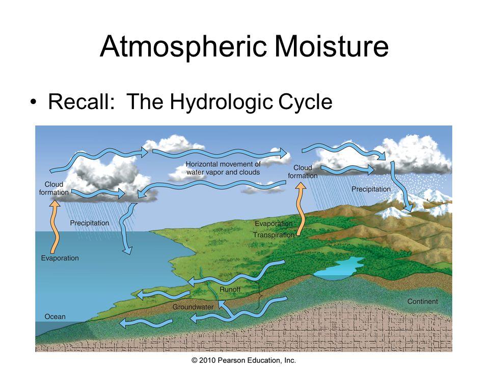 Adiabatic Cooling and Warming Rising air 1)Air encounters lower pressure