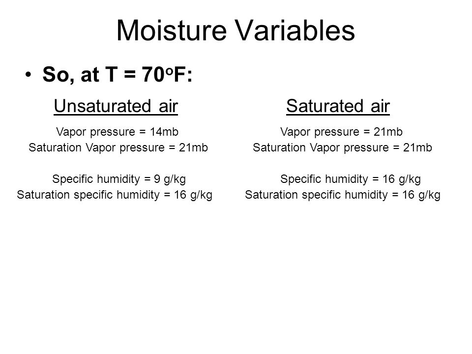 Moisture Variables So, at T = 70 o F: Unsaturated air Saturated air Vapor pressure = 14mb Saturation Vapor pressure = 21mb Vapor pressure = 21mb Saturation Vapor pressure = 21mb Specific humidity = 9 g/kg Saturation specific humidity = 16 g/kg Specific humidity = 16 g/kg Saturation specific humidity = 16 g/kg