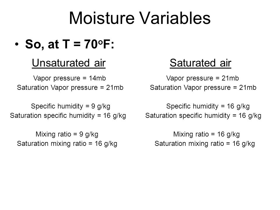 Moisture Variables So, at T = 70 o F: Unsaturated air Saturated air Vapor pressure = 14mb Saturation Vapor pressure = 21mb Vapor pressure = 21mb Saturation Vapor pressure = 21mb Specific humidity = 9 g/kg Saturation specific humidity = 16 g/kg Specific humidity = 16 g/kg Saturation specific humidity = 16 g/kg Mixing ratio = 9 g/kg Saturation mixing ratio = 16 g/kg Mixing ratio = 16 g/kg Saturation mixing ratio = 16 g/kg