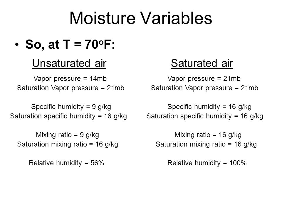 Moisture Variables So, at T = 70 o F: Unsaturated air Saturated air Vapor pressure = 14mb Saturation Vapor pressure = 21mb Vapor pressure = 21mb Saturation Vapor pressure = 21mb Specific humidity = 9 g/kg Saturation specific humidity = 16 g/kg Specific humidity = 16 g/kg Saturation specific humidity = 16 g/kg Mixing ratio = 9 g/kg Saturation mixing ratio = 16 g/kg Mixing ratio = 16 g/kg Saturation mixing ratio = 16 g/kg Relative humidity = 56%Relative humidity = 100%