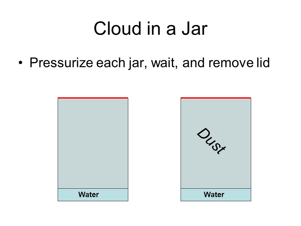 Cloud in a Jar Pressurize each jar, wait, and remove lid Water Dust