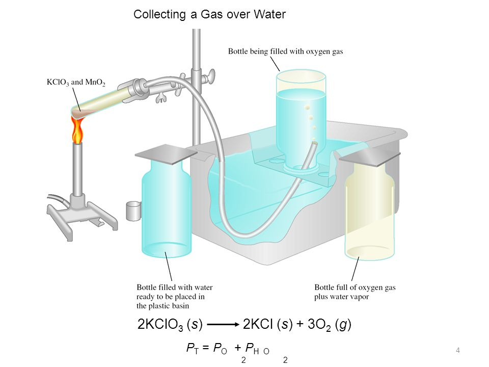 4 2KClO 3 (s) 2KCl (s) + 3O 2 (g) P T = P O + P H O 22 Collecting a Gas over Water