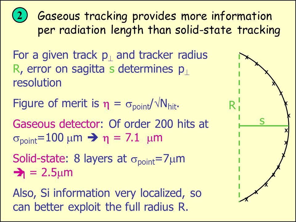 Some facts that one might question upon further reflection 1 Gaseous tracking is natural for lower-field, large-radius tracking In fact, both TPC's and microstrip trackers can be built as large or small as you please.