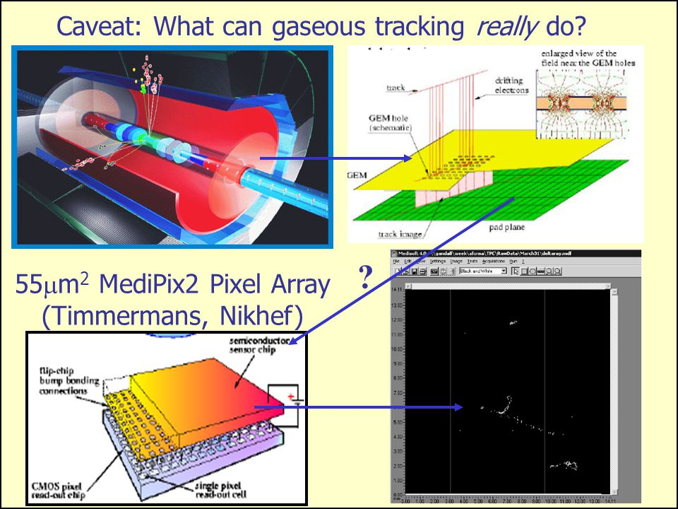 4 All Other Things Equal, Gaseous Tracking Provides Better Pattern Recognition It's difficult to challenge this notion.