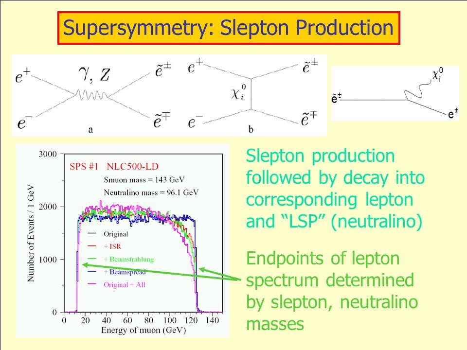 Reconstructing Higgsstrahlung ++ -- Haijun Yang, Michigan M  for  p  / p  2 = 2x10 -5