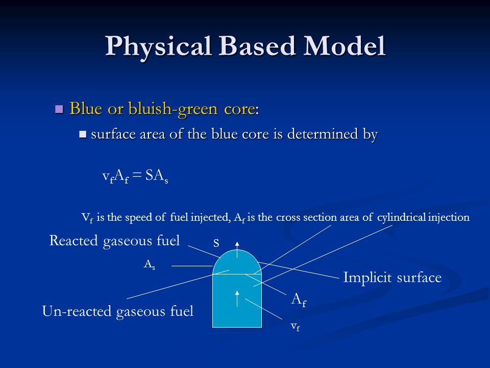 Physical Based Model Blue or bluish-green core: Blue or bluish-green core: surface area of the blue core is determined by surface area of the blue core is determined by v f A f = SA s V f is the speed of fuel injected, A f is the cross section area of cylindrical injection S vfvf AsAs Implicit surface Un-reacted gaseous fuel Reacted gaseous fuel AfAf