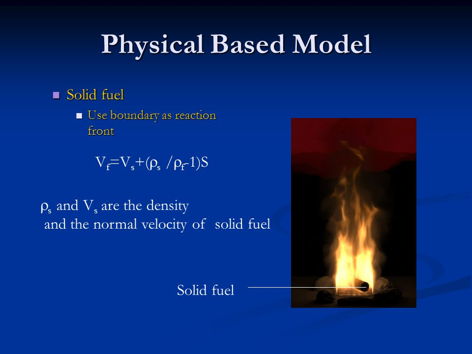 Physical Based Model Solid fuel Solid fuel Use boundary as reaction front Use boundary as reaction front V f =V s +(  s /  f -1)S  s and V s are the density and the normal velocity of solid fuel Solid fuel