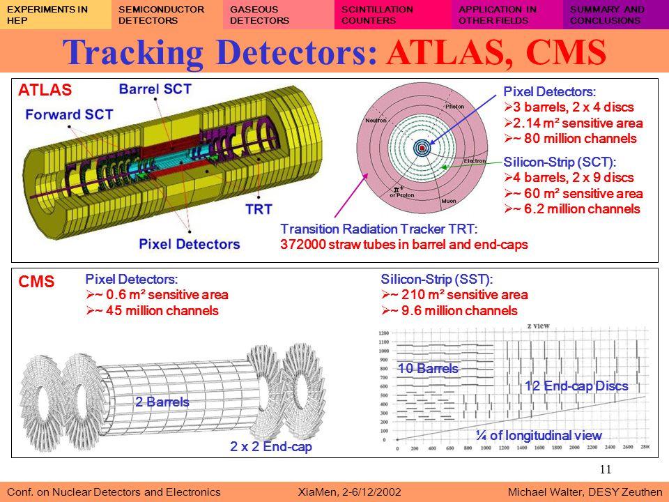 11 Tracking Detectors: ATLAS, CMS Pixel Detectors:  3 barrels, 2 x 4 discs  2.14 m² sensitive area  ~ 80 million channels Silicon-Strip (SCT):  4 barrels, 2 x 9 discs  ~ 60 m² sensitive area  ~ 6.2 million channels Conf.