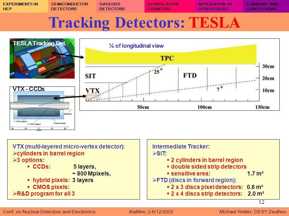 12 Tracking Detectors: TESLA Conf.