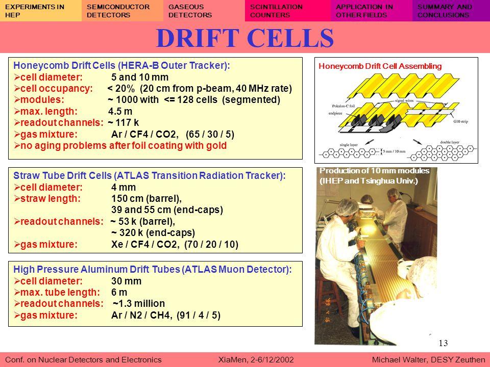 13 DRIFT CELLS Conf.