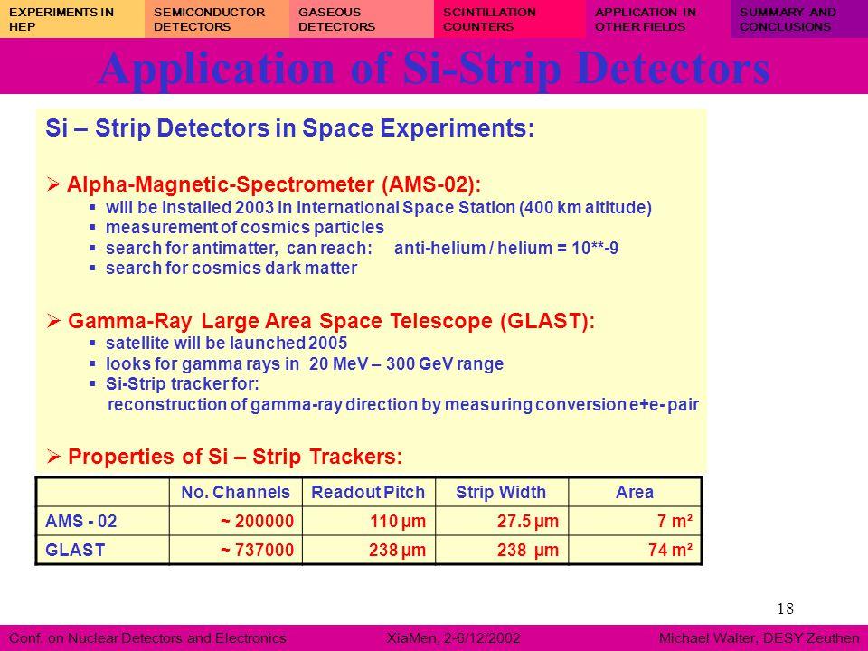 18 Application of Si-Strip Detectors Conf.