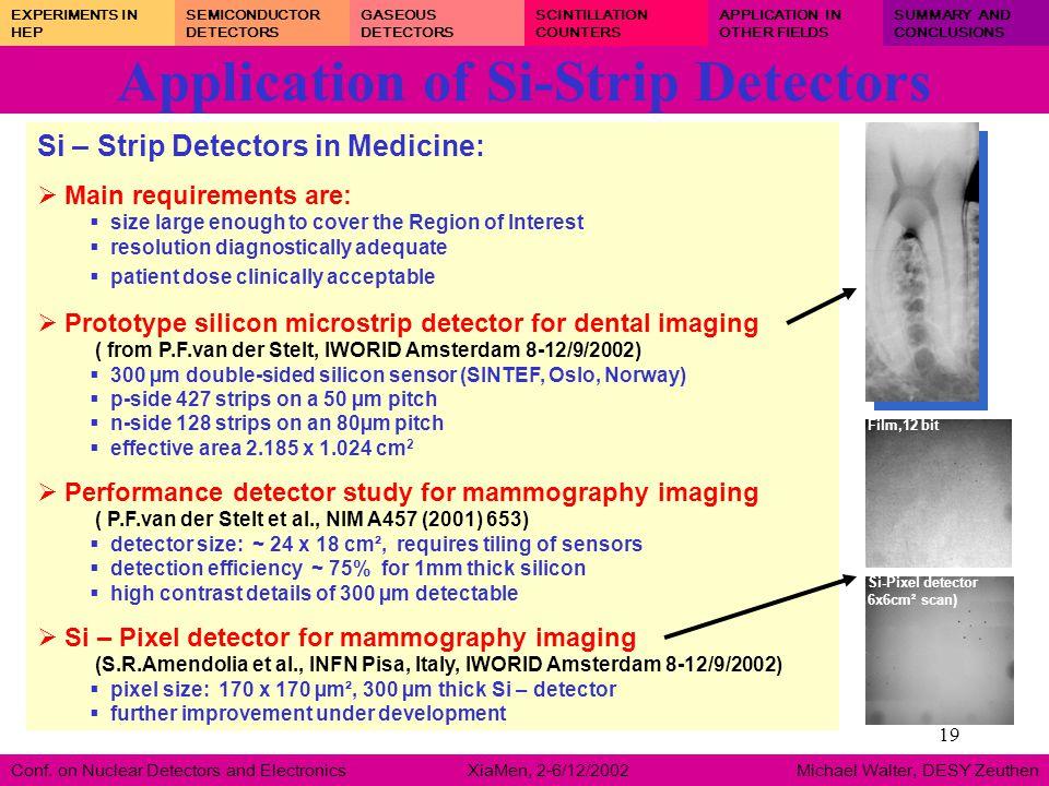 19 Application of Si-Strip Detectors Conf.