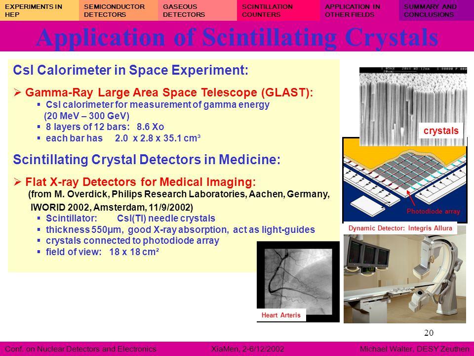 20 Application of Scintillating Crystals Conf.