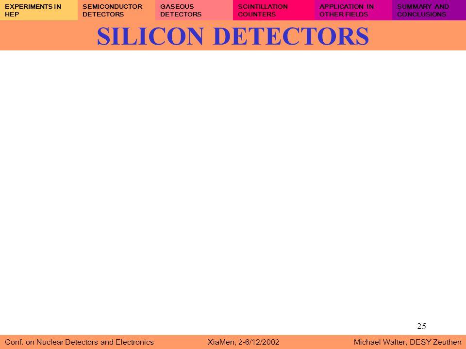 25 SILICON DETECTORS Conf.