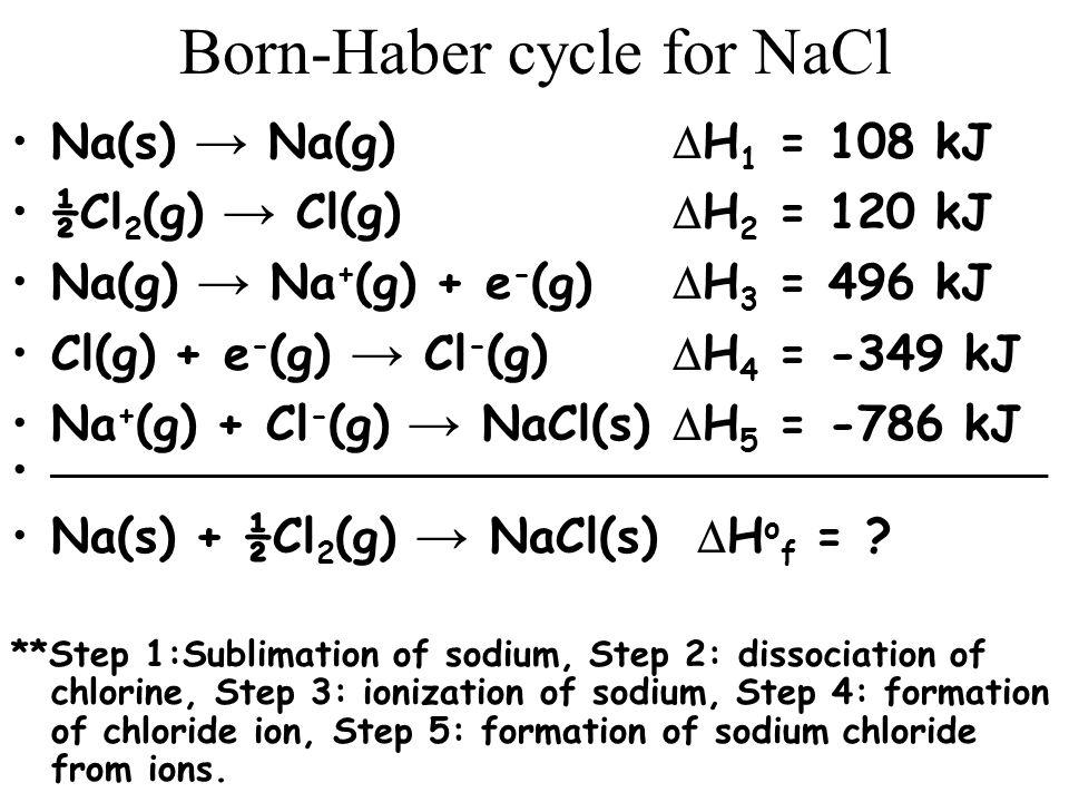 Born-Haber cycle for NaCl Na(s) → Na(g)  H 1 = 108 kJ ½Cl 2 (g) → Cl(g)  H 2 = 120 kJ Na(g) → Na + (g) + e - (g)  H 3 = 496 kJ Cl(g) + e - (g) → Cl - (g)  H 4 = -349 kJ Na + (g) + Cl - (g) → NaCl(s)  H 5 = -786 kJ __________________________________________________ Na(s) + ½Cl 2 (g) → NaCl(s)  H o f = .