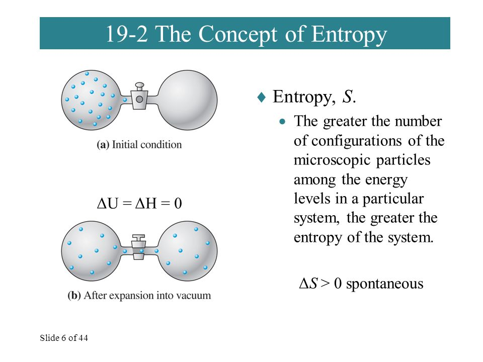 Slide 6 of 44 19-2 The Concept of Entropy  Entropy, S.