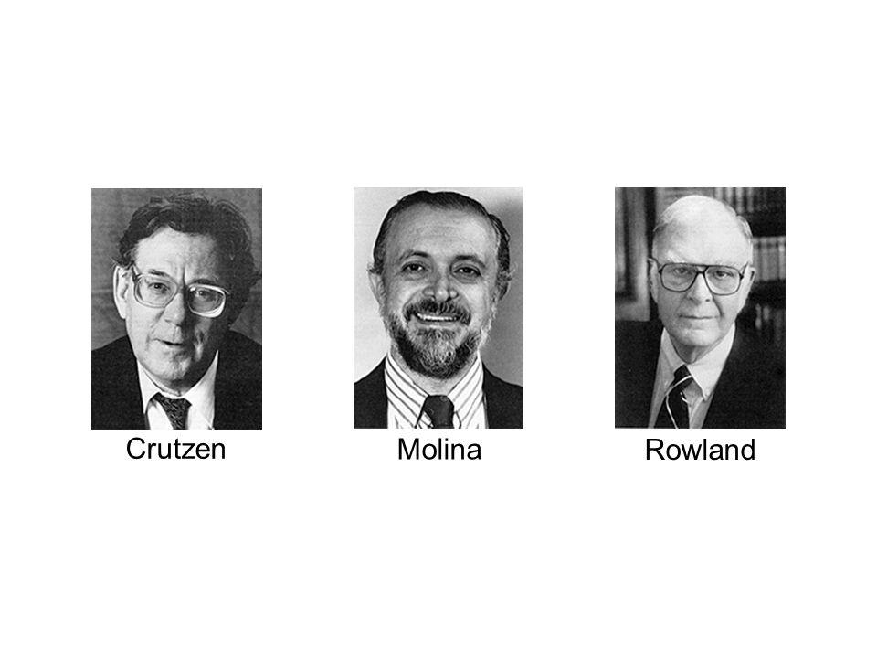 Crutzen Molina Rowland