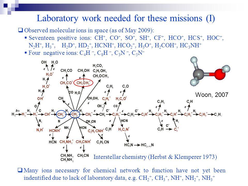 Laboratory work needed for these missions (I) Interstellar chemistry (Herbst & Klemperer 1973)  Many ions necessary for chemical network to function have not yet been indentified due to lack of laboratory data, e.g.