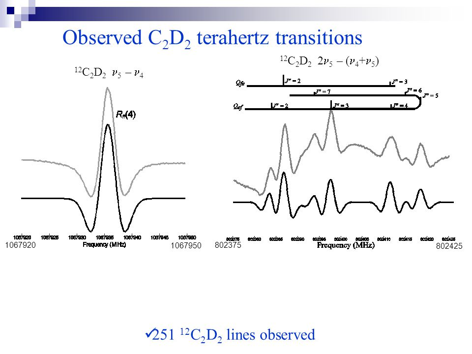 Observed C 2 D 2 terahertz transitions 1067920 1067950 251 12 C 2 D 2 lines observed 12 C 2 D 2 5 – 4 802375 802425 12 C 2 D 2 2 5 – ( 4 + 5 )