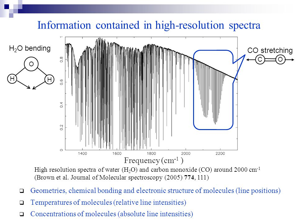 Information contained in high-resolution spectra  Geometries, chemical bonding and electronic structure of molecules (line positions)  Temperatures of molecules (relative line intensities)  Concentrations of molecules (absolute line intensities) High resolution spectra of water (H 2 O) and carbon monoxide (CO) around 2000 cm -1 (Brown et al.