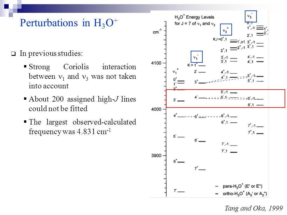 Perturbations in H 3 O + Tang and Oka, 1999  In previous studies:  Strong Coriolis interaction between 1 and 3 was not taken into account  About 200 assigned high-J lines could not be fitted  The largest observed-calculated frequency was 4.831 cm -1