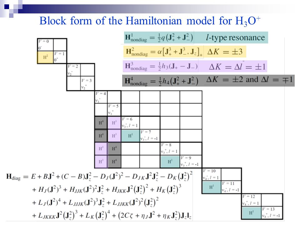 Block form of the Hamiltonian model for H 3 O +